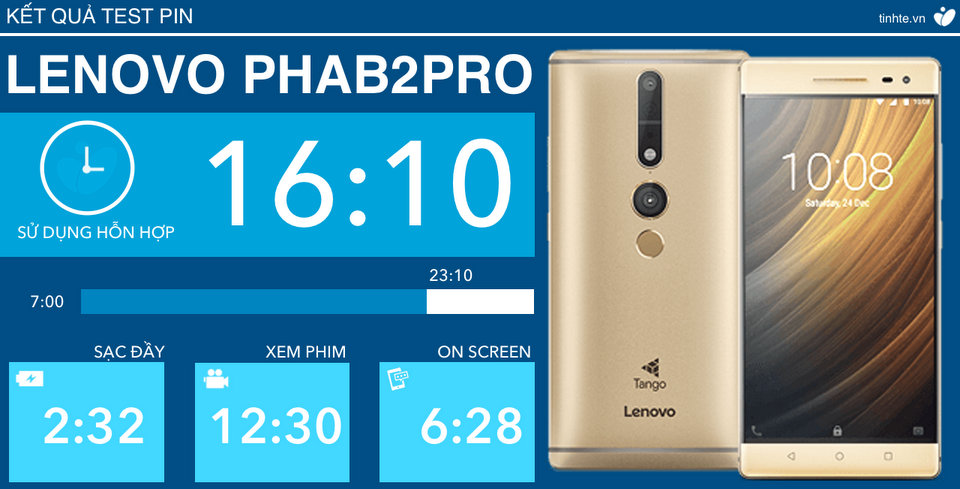 test-pin-Phab-2-Pro-tinhte-03.jpg