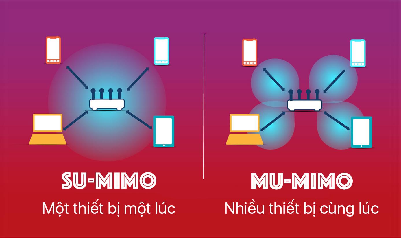 MU-MIMO_vs_SU-MIMO_wi-fi.jpg