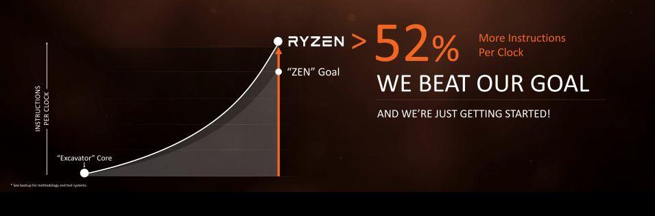 AMD Ryzen Tech Day - Lisa Su Keynote-10_575px.jpg
