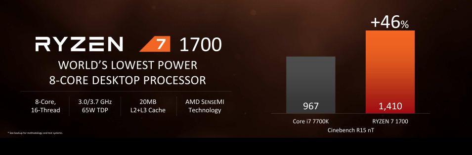 AMD Ryzen Tech Day - Lisa Su Keynote-19_575px.jpg