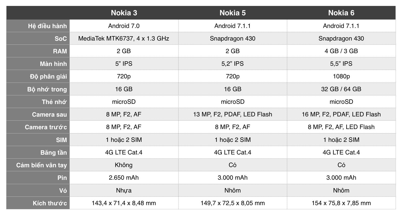 nokia356-specs.jpg
