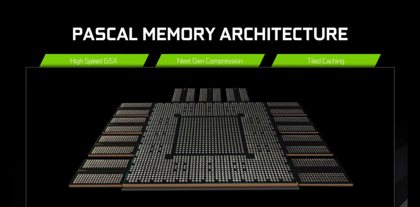 NVIDIA-GeForce-GTX-1080-Ti_Memory-Architecture-840x414.png