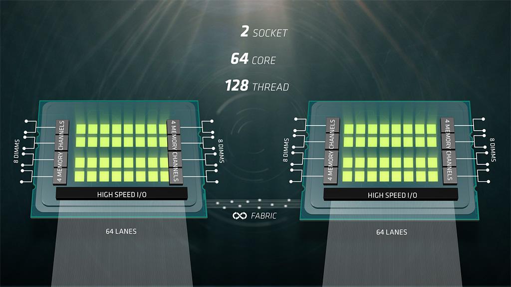 AMD Naples (7).jpg