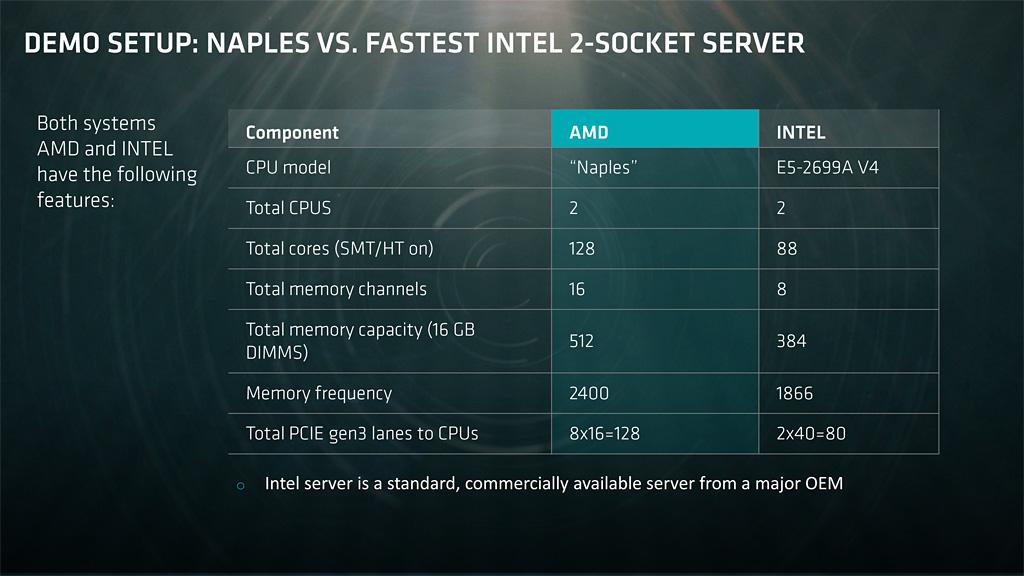 AMD Naples (2).jpg