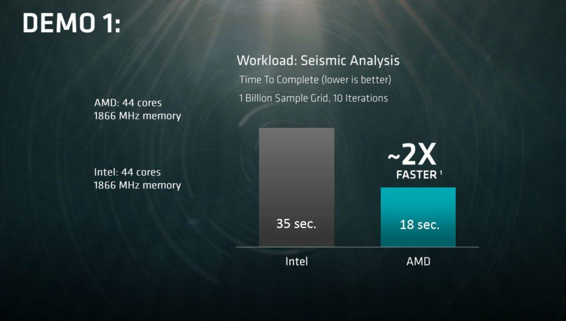 AMD Naples (3).jpg