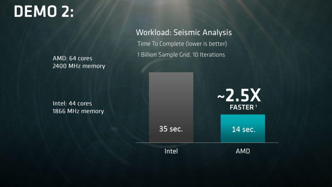 AMD Naples (4).jpg
