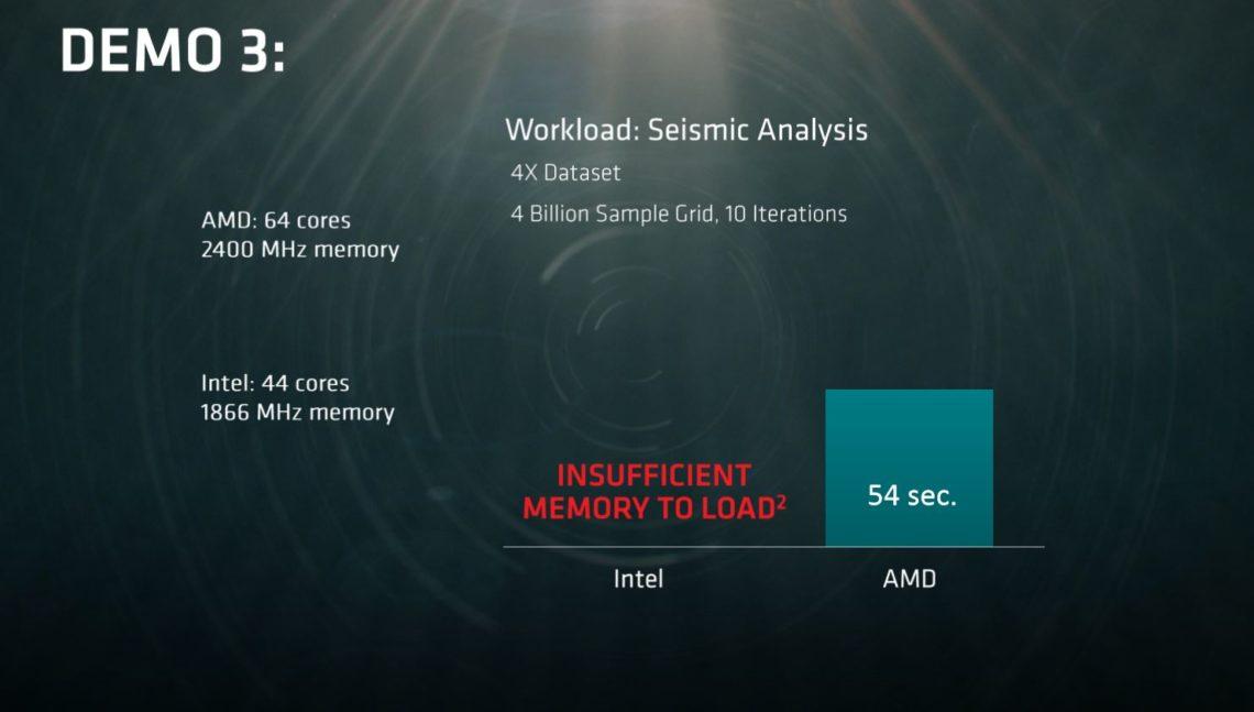 AMD Naples (5).jpg