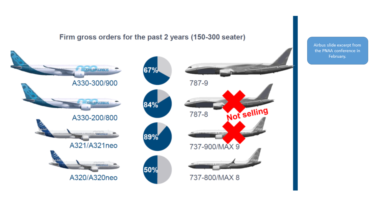 A321 outsale.png