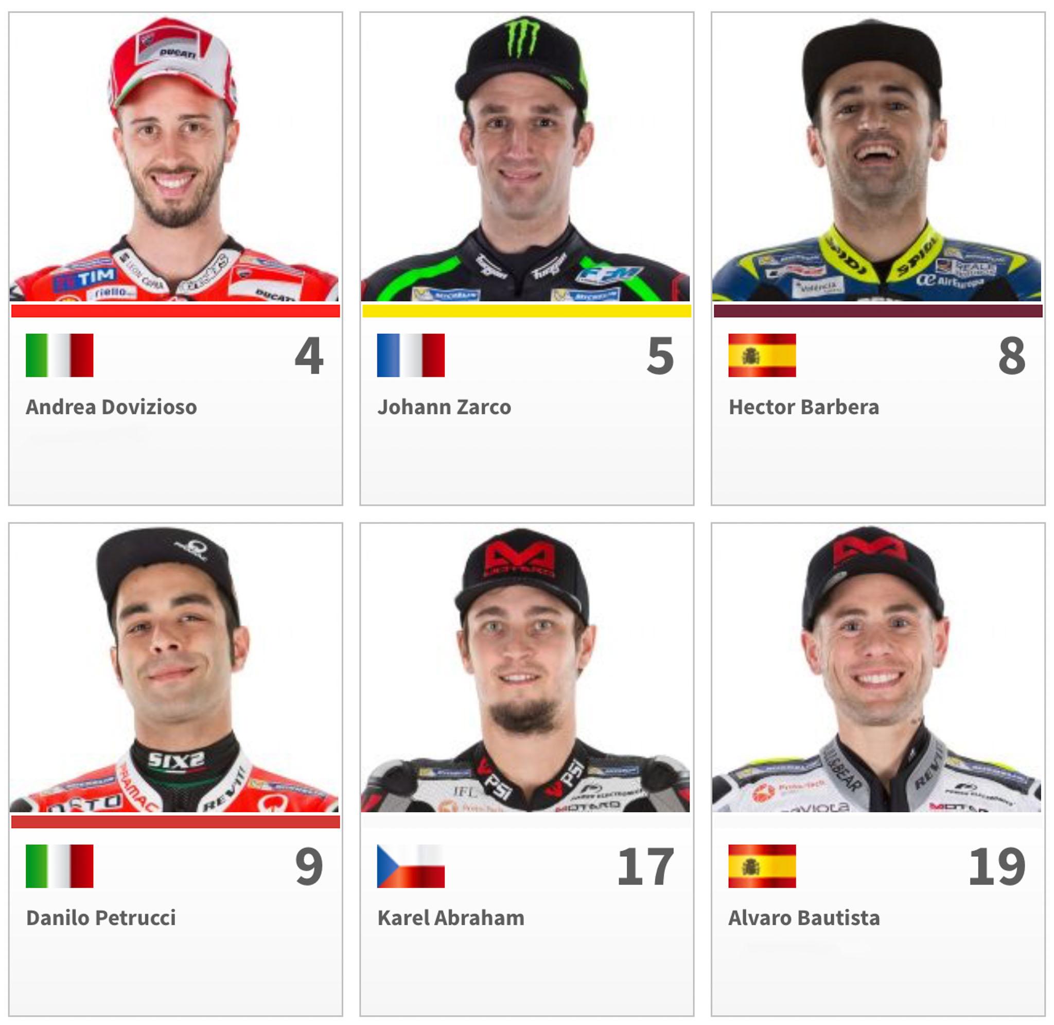 Xe.Tinhte.vn-MotoGP-2017-2.jpg