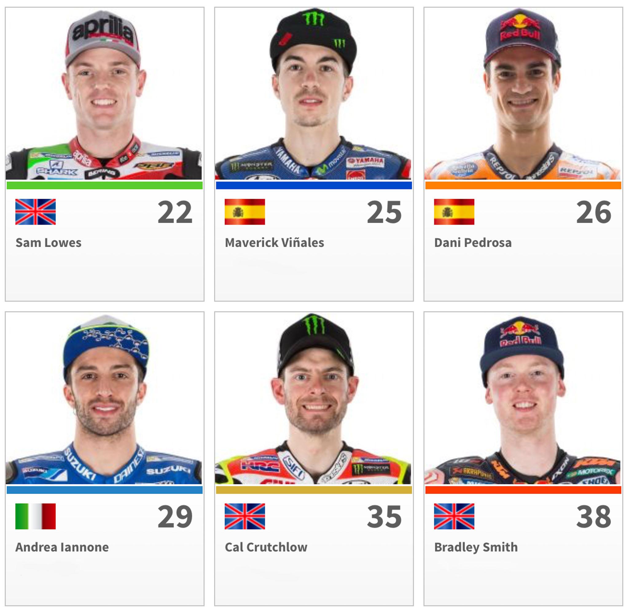Xe.Tinhte.vn-MotoGP-2017-3.jpg