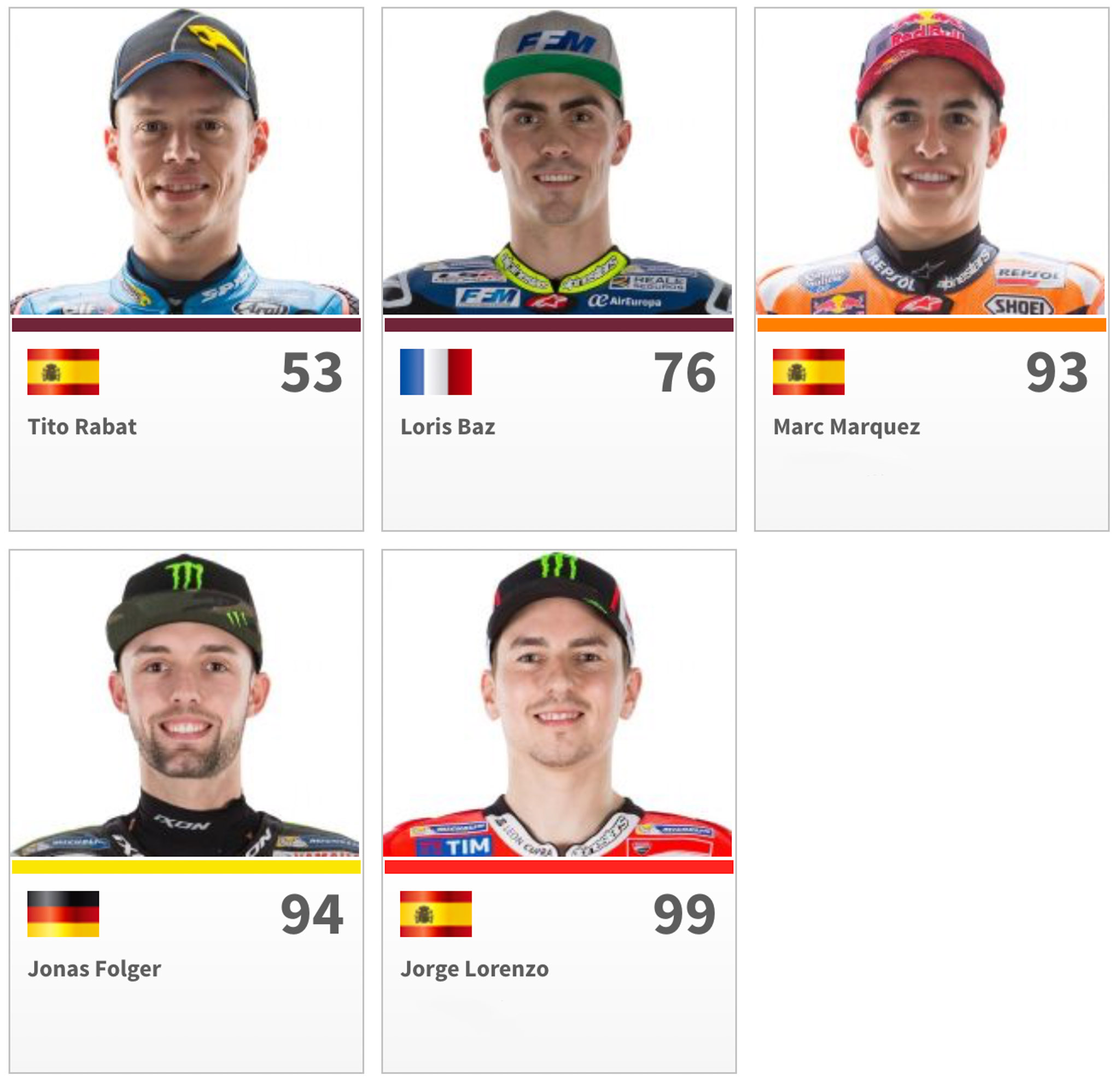 Xe.Tinhte.vn-MotoGP-2017-5.jpg
