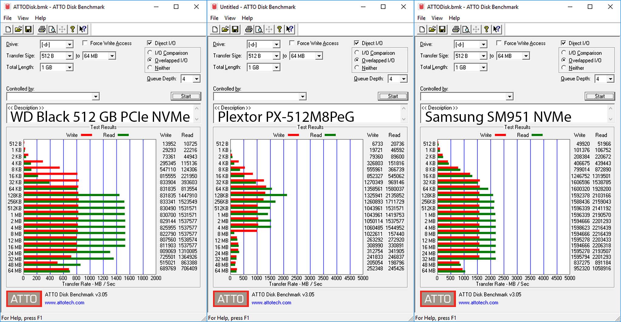 ATTO Disk SSD Compare.jpg