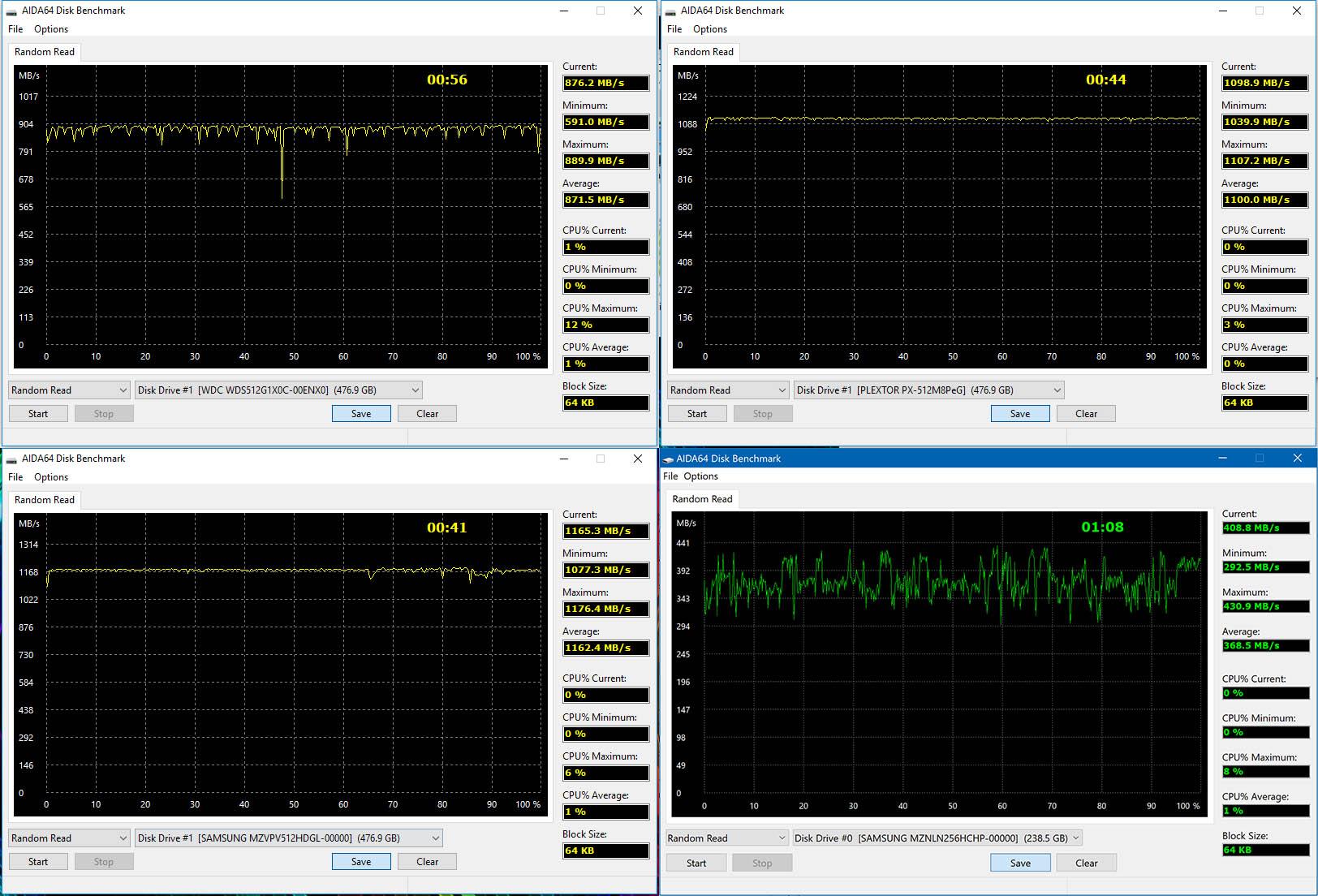 Random Read SSD Compare.jpg