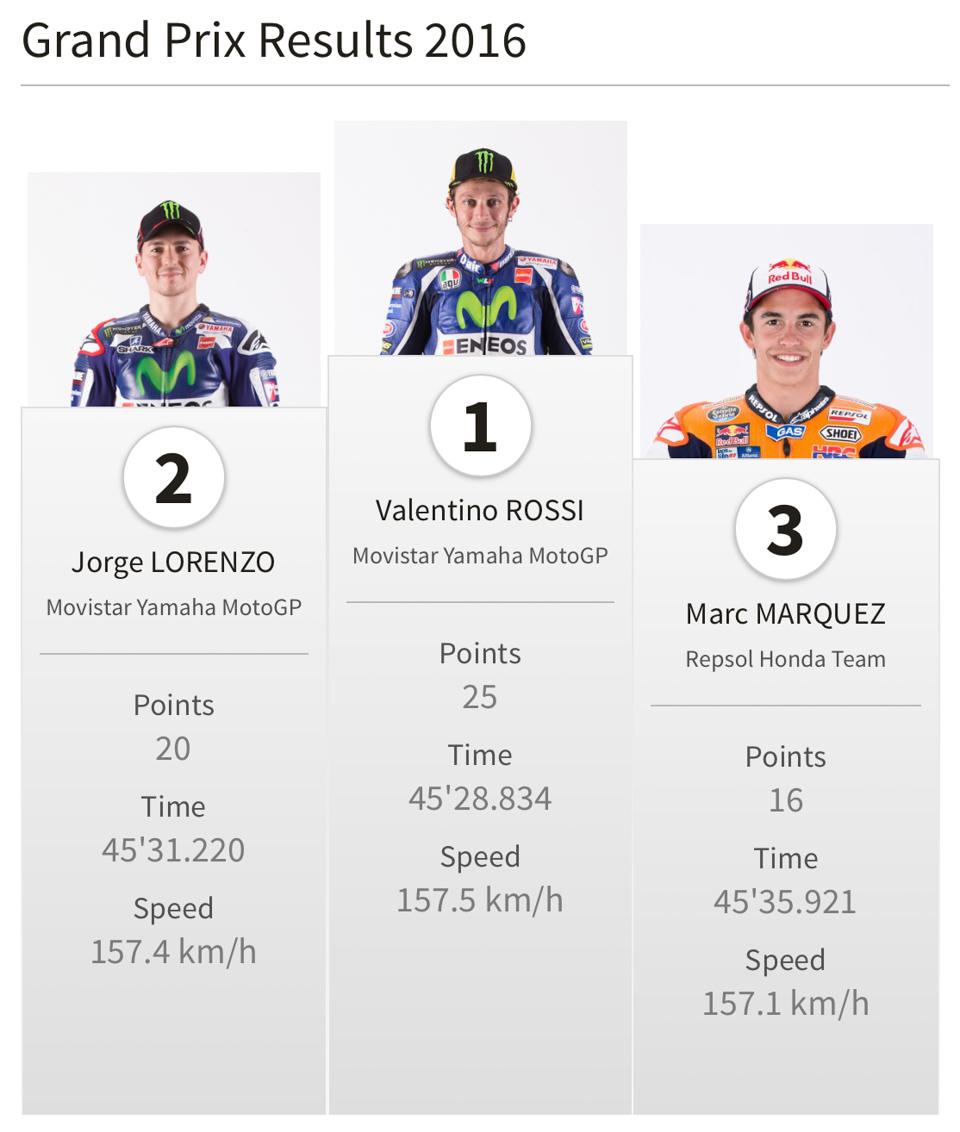 Xe.Tinhte.vn-Chang-4-MotoGP-2017-1.jpg