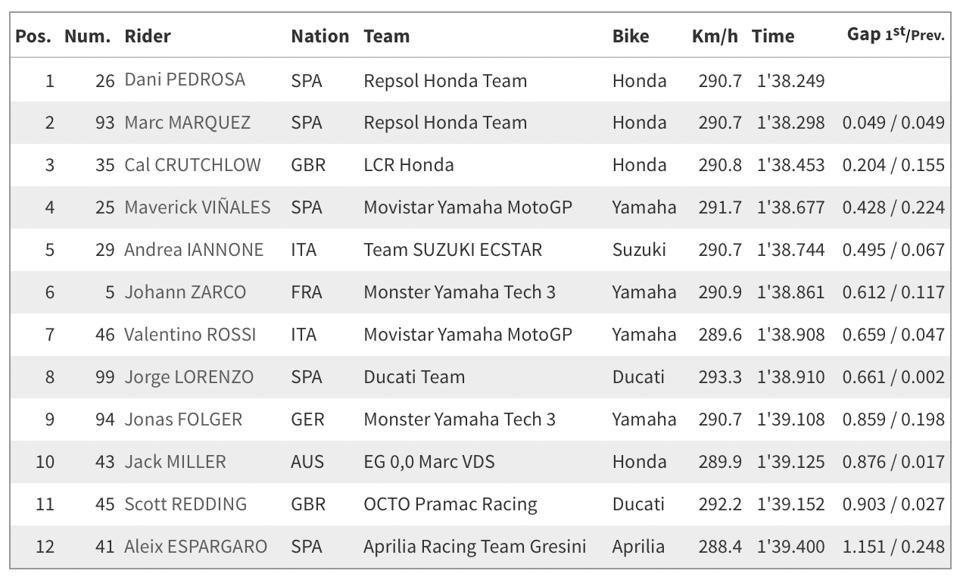 Xe.Tinhte.vn-Chang-4-MotoGP-2017-3.jpg