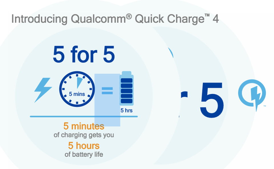 Qualcomm QuickCharge 4.0.png