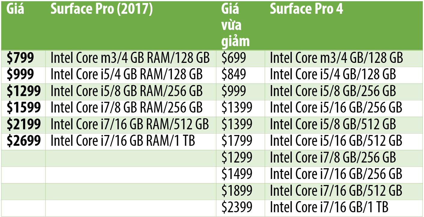 Giá Surface Pro.jpg