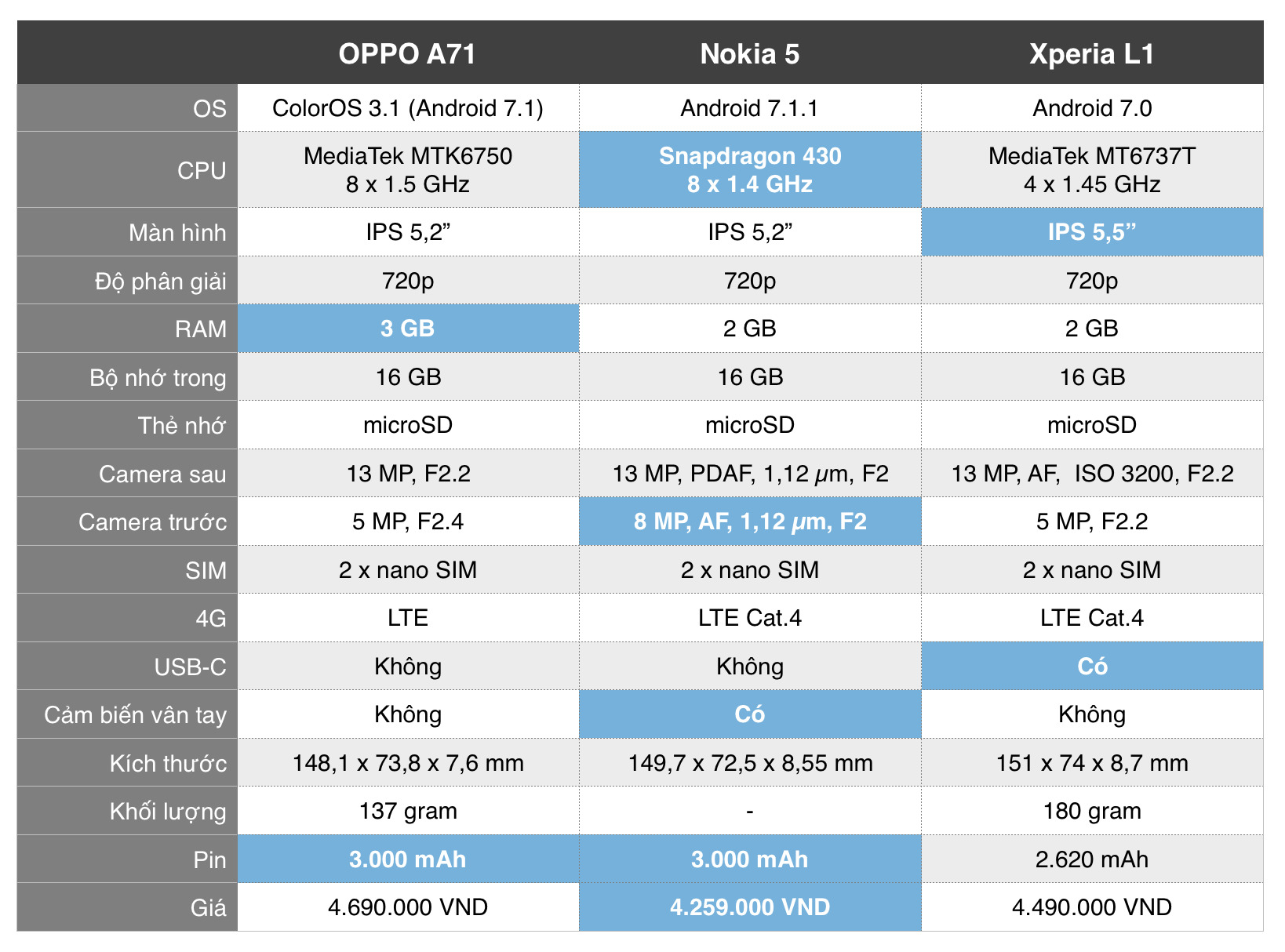 oppo-a71-specs-tinhte.png