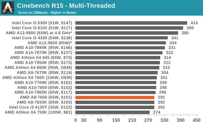 Cinebench 15 Multi Thread.png