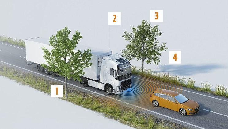 Volvo truck.jpg