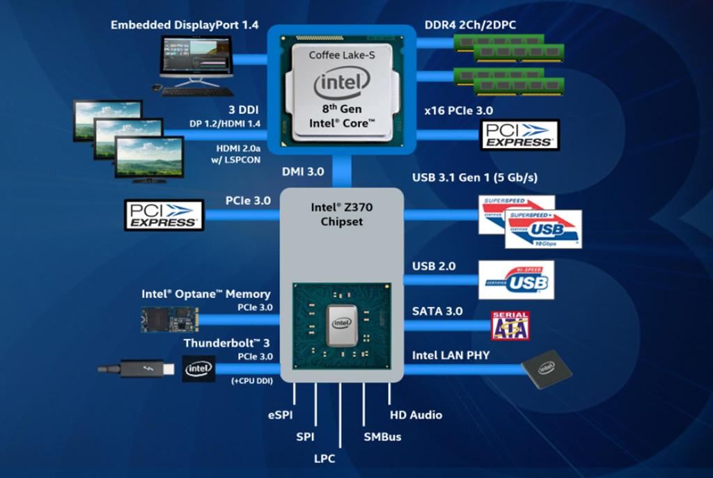 Z370 chipset.jpg