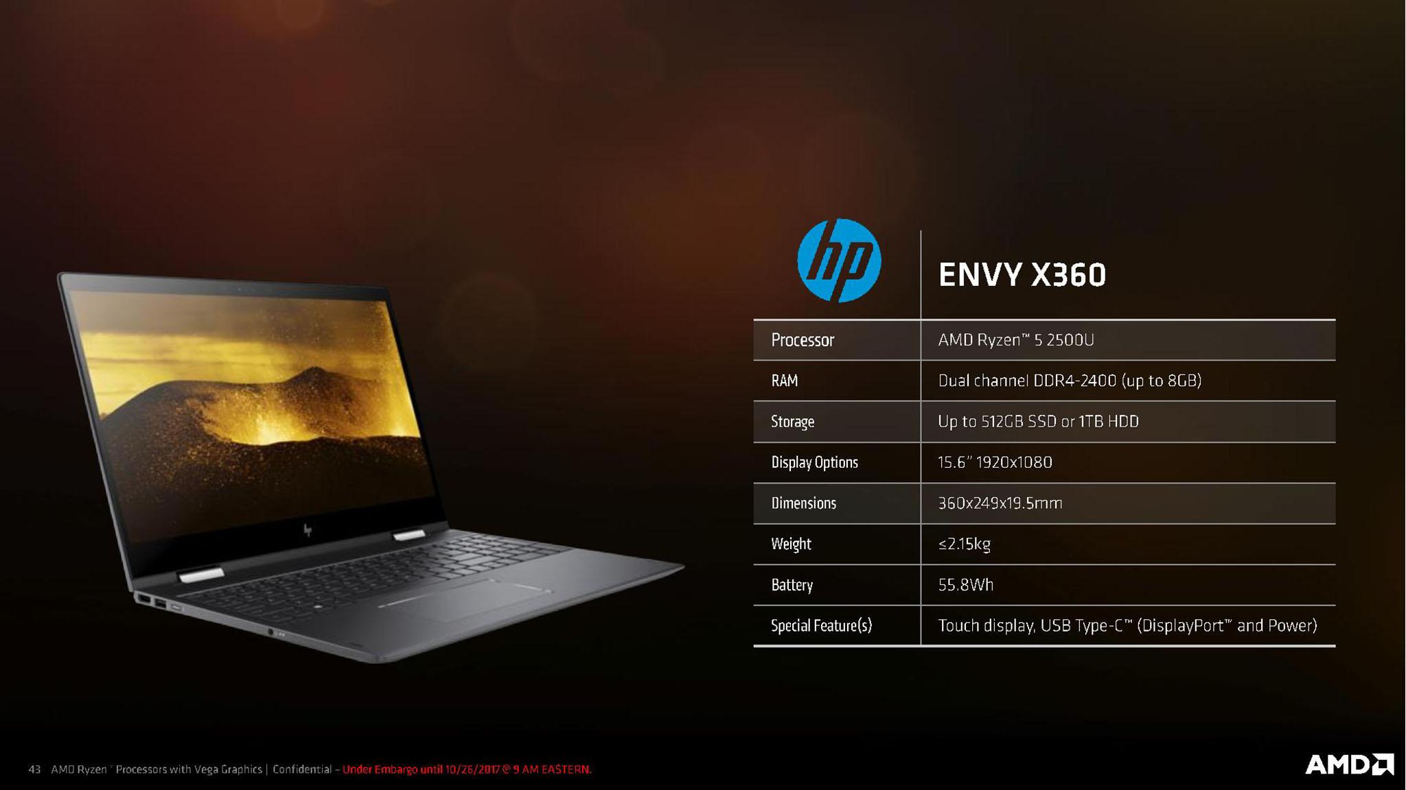 HP Envy x360 Ryzen.jpg