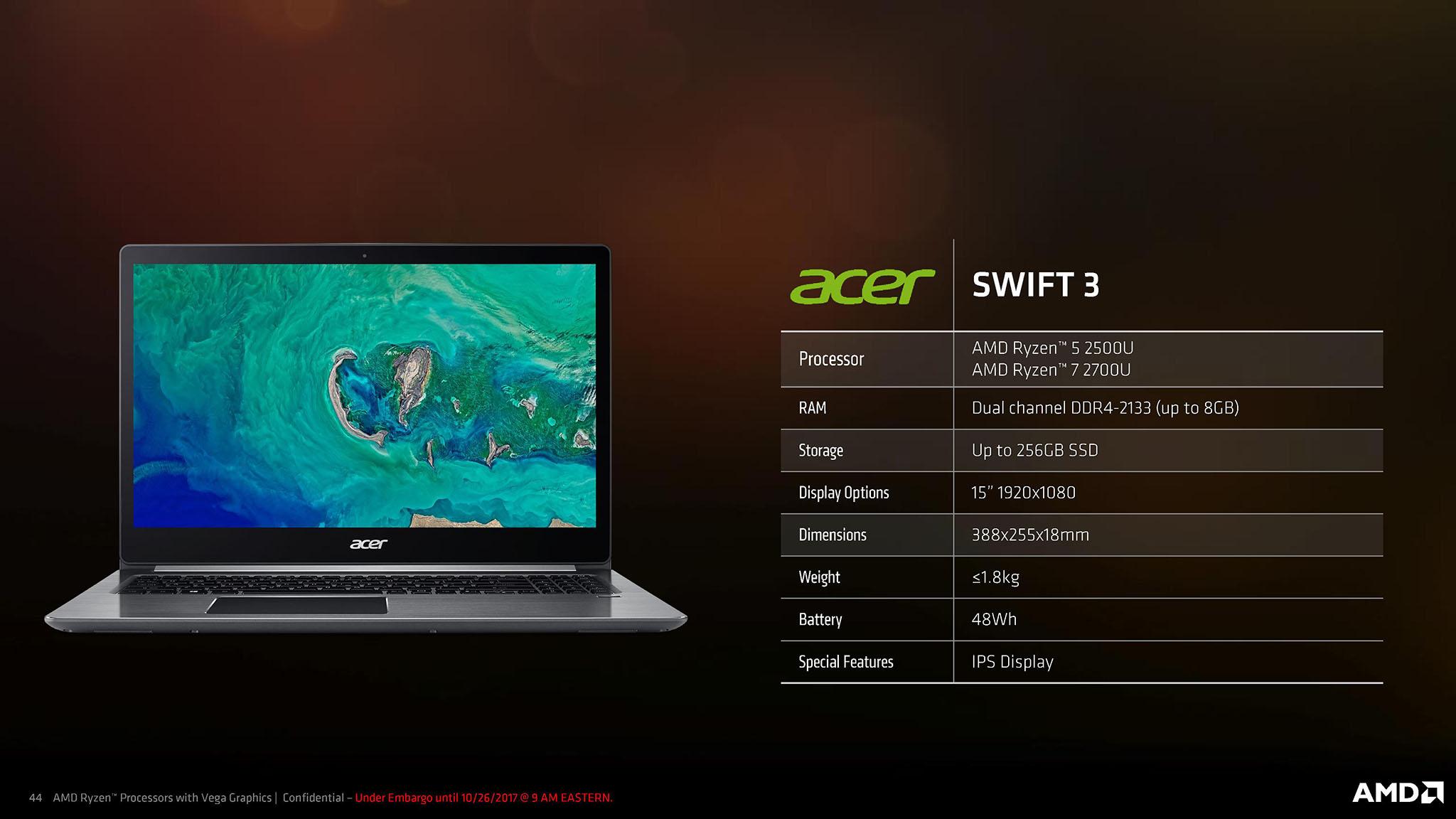 Acer Swift 3 Ryzen Mobile.jpg