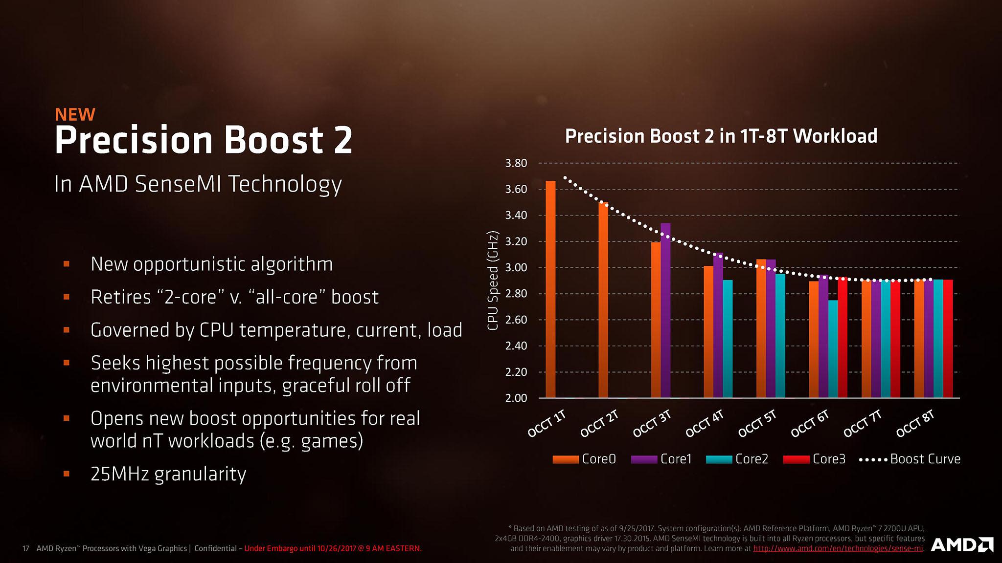 Precision Boost 2 1.jpg