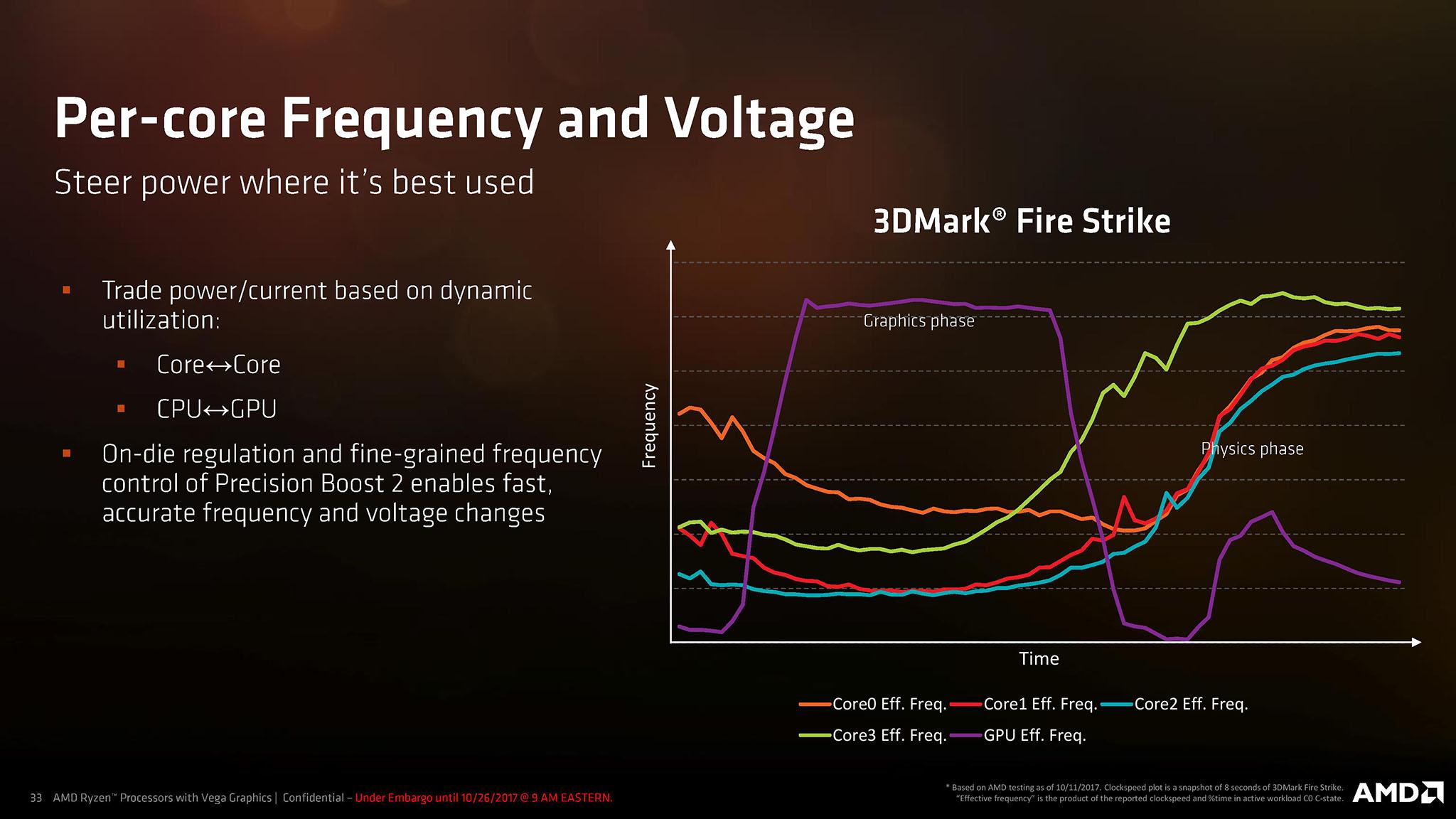 Xung và điện áp mỗi nhân.jpg