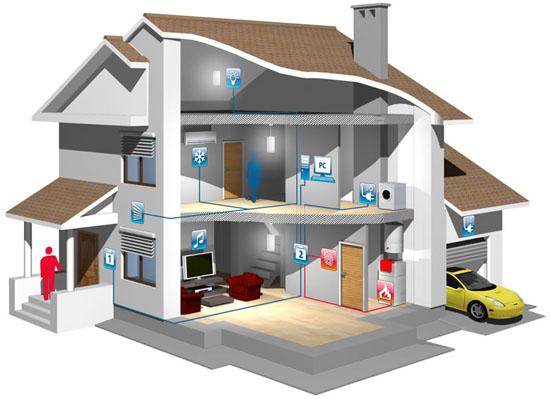 ev-guvenlik-sistemleri.jpg