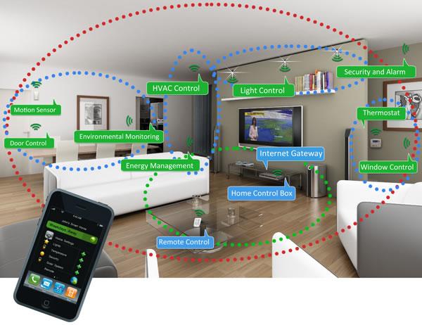 LivingroomWithAppsiPhoneHiRes-web.jpg