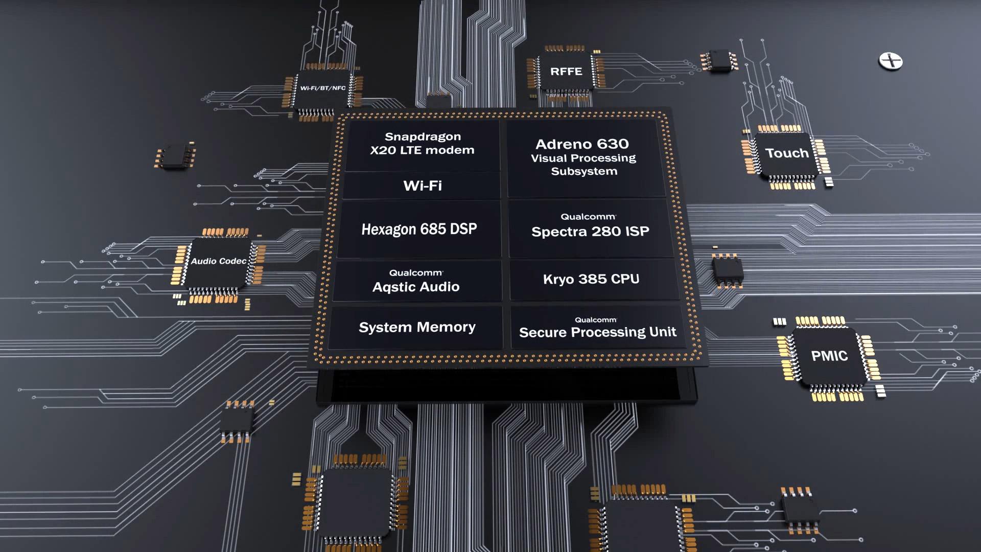 Qualcomm_Snapdragon_845_sub_system.jpg