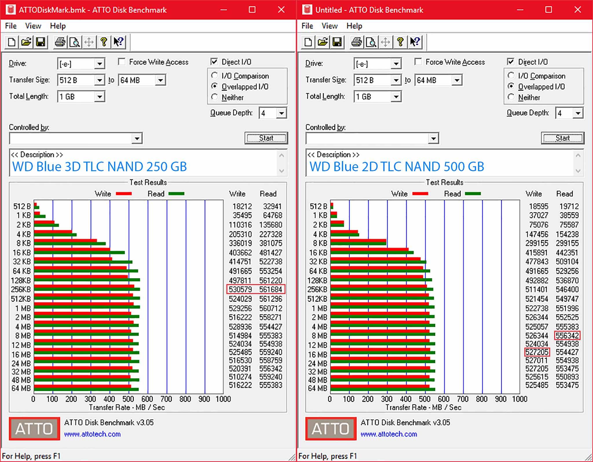 ATTODisk WD Blue SSD So sánh.jpg