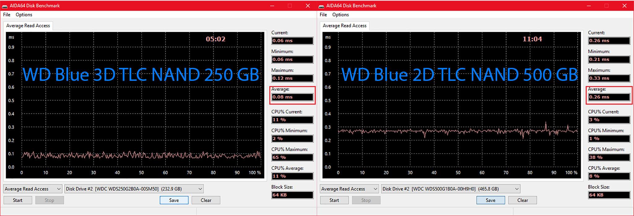 Latecenty WD Blue SSD So sánh.jpg