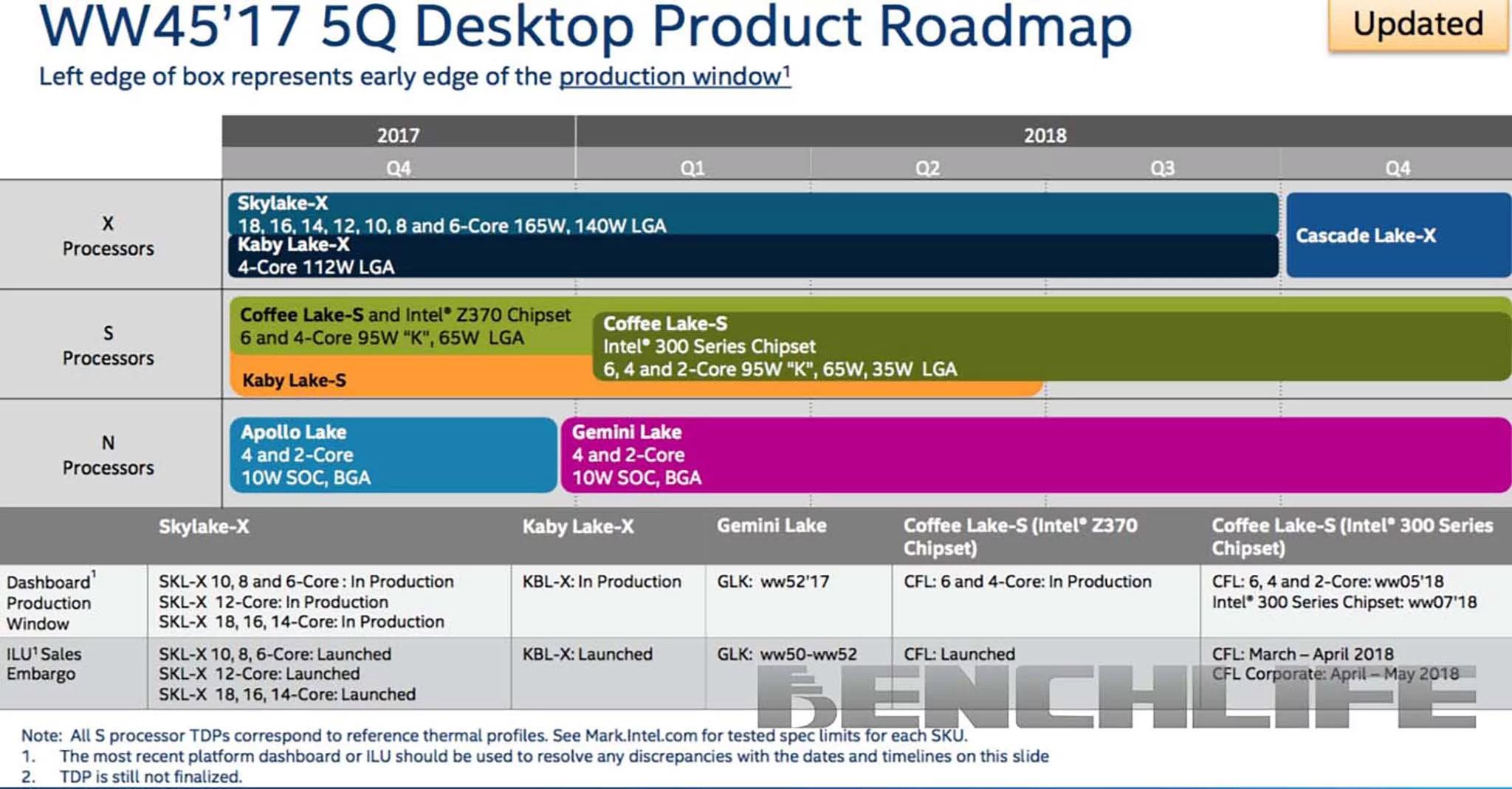Intel lộ trình 2018.jpg