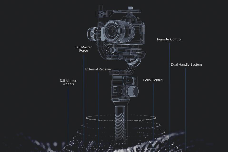 DJI Ronin-S - Camera.tinhte.vn -5.jpg