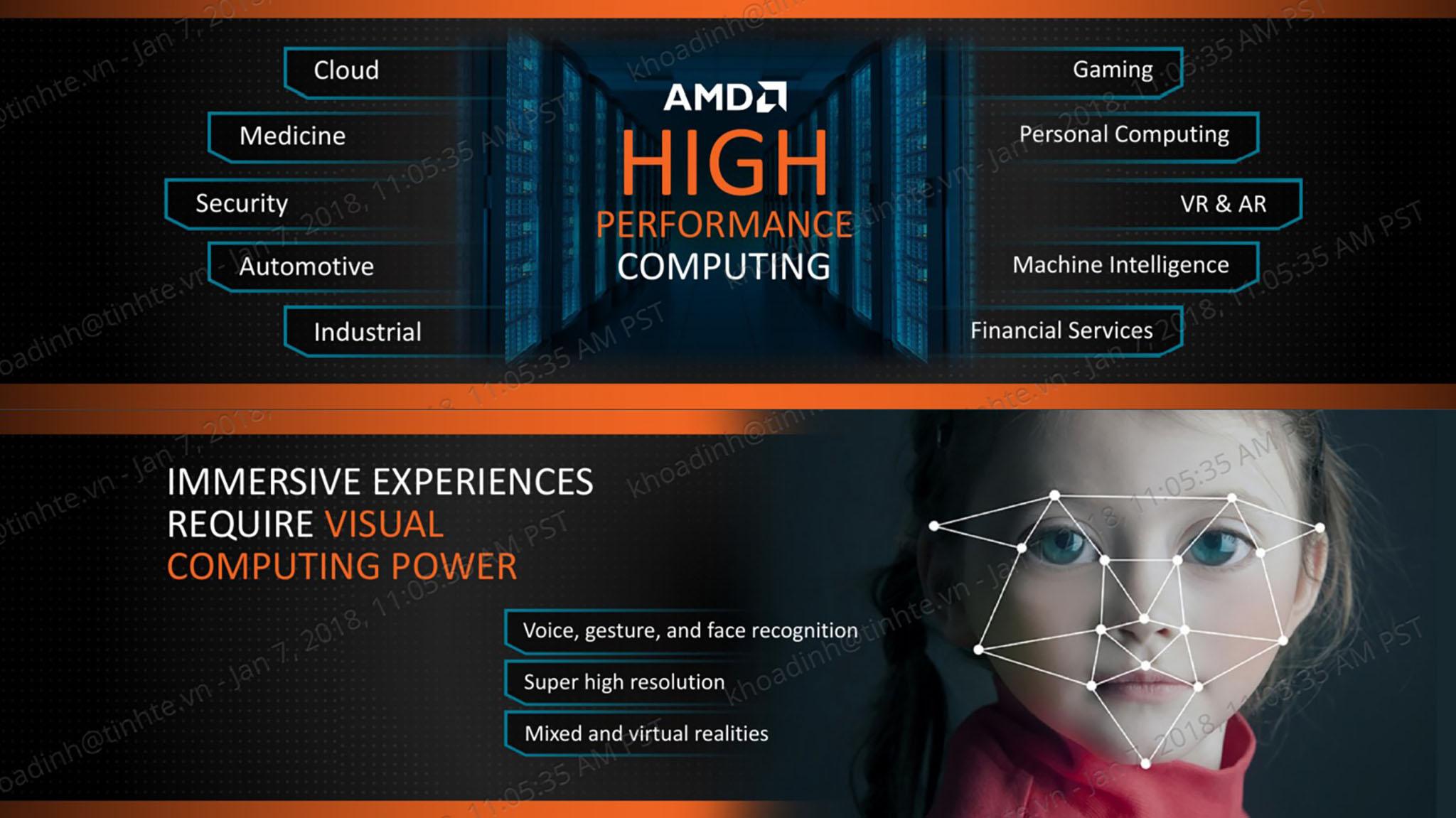 AMD 3 lĩnh vực đầu tư.jpg