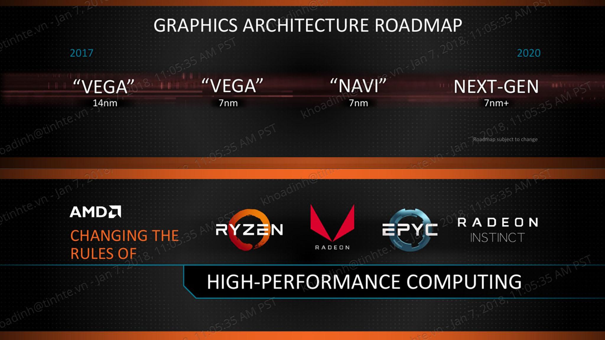 GPU lộ trình.jpg