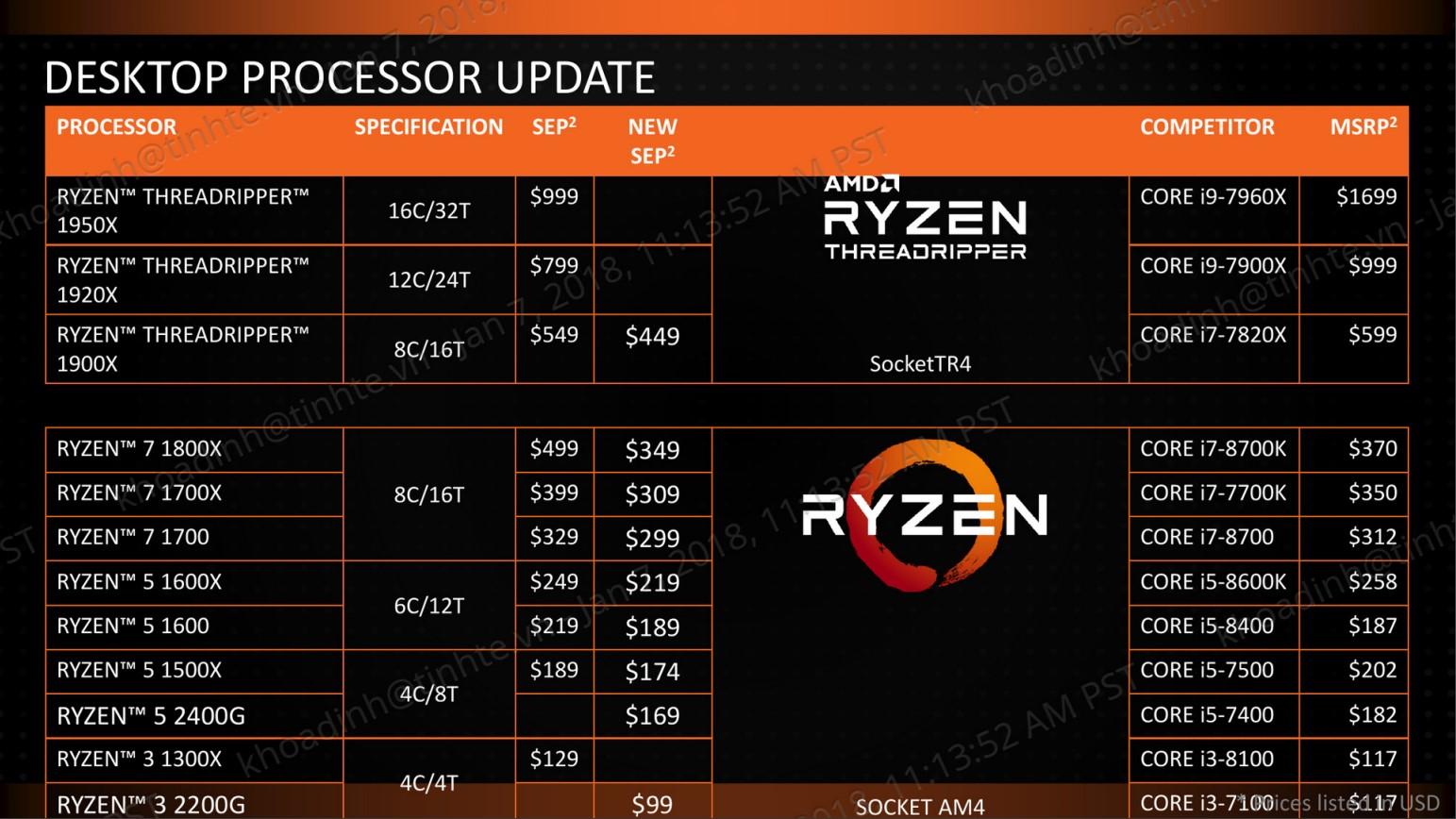 AMD giảm giá.jpg