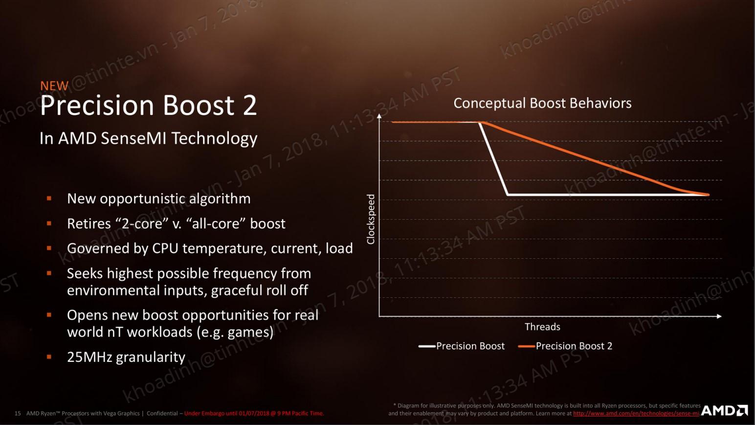 Precision Boost 2.jpg
