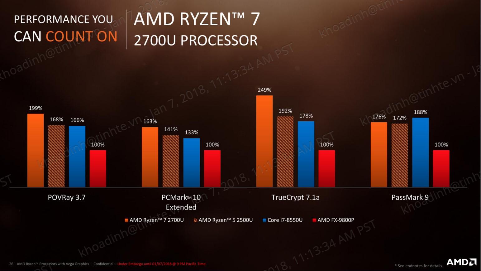 Ryzen Mobile so sánh Intel.jpg