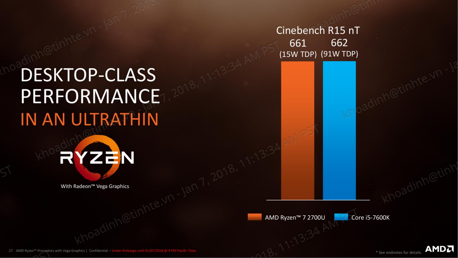 Ryzen Mobile so sánh i5 desktop.jpg
