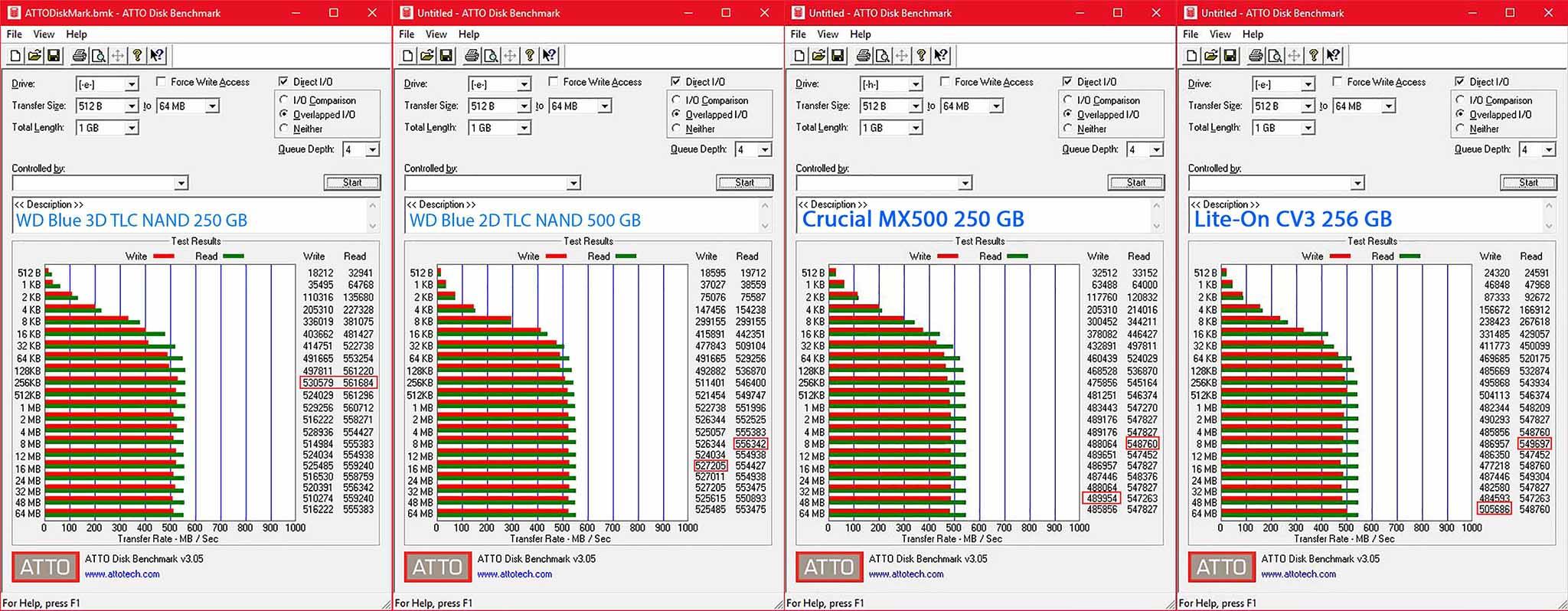 ATTODisk so sánh.jpg
