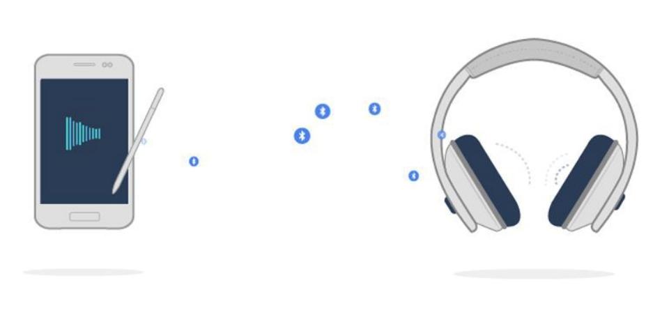 Monospace_ios vs android_bluetooth audio_quality.jpg