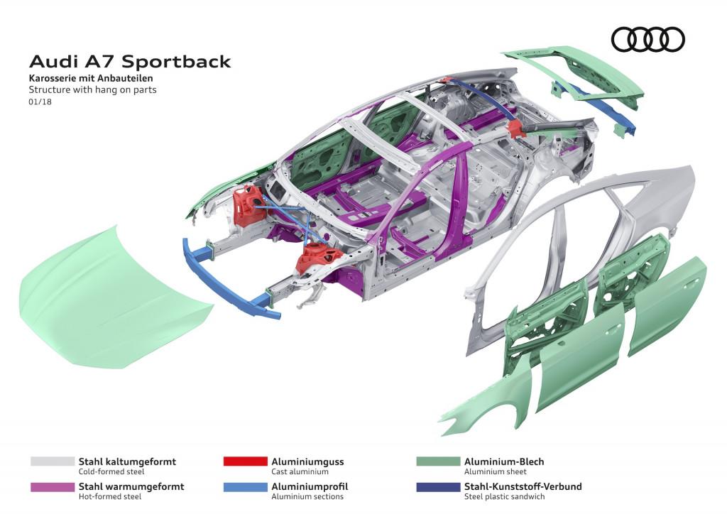 Audi_A7_Sportback_2019_Xe_Tinhte (2).jpg