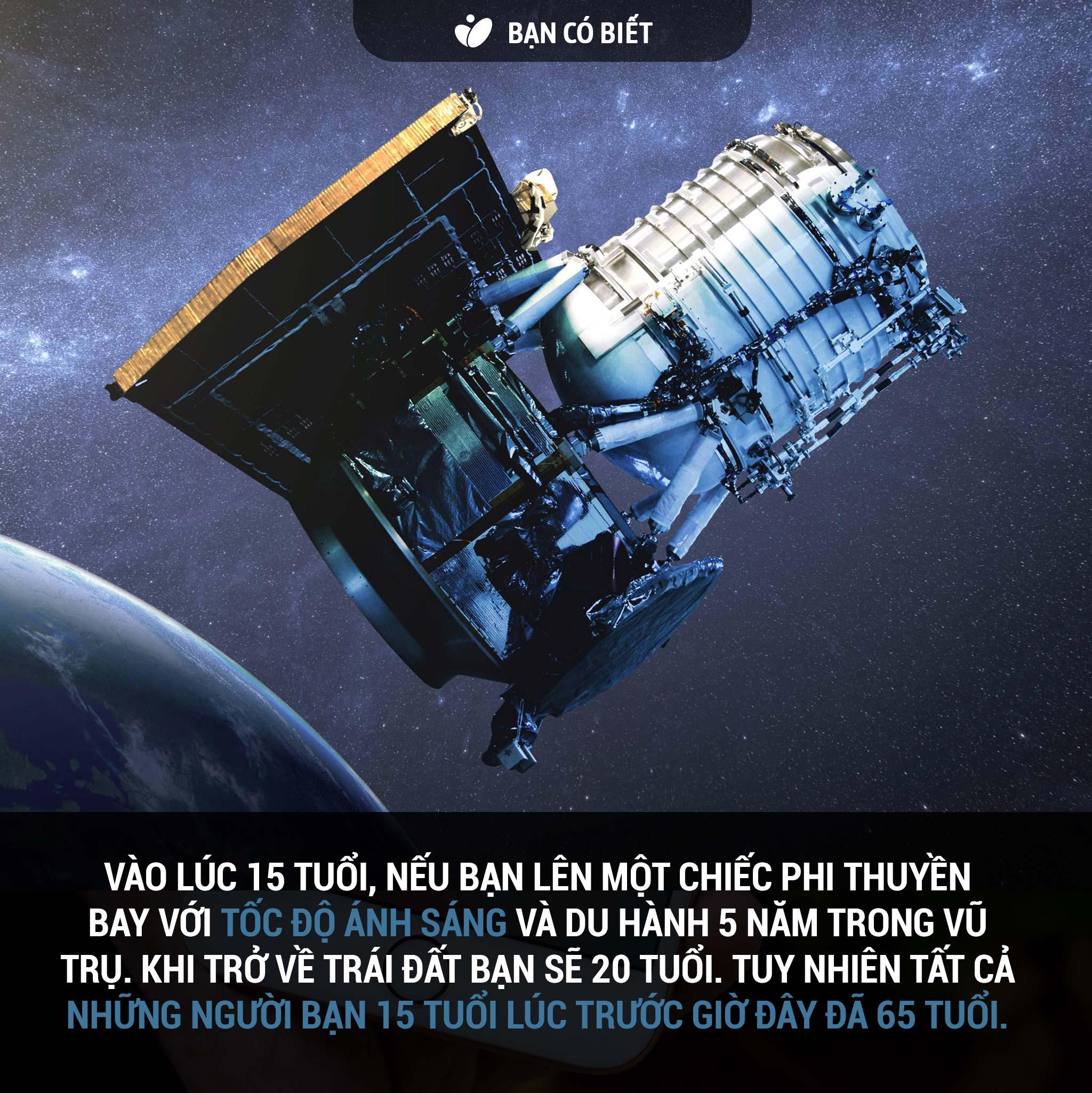 fact2_du_hanh.jpg