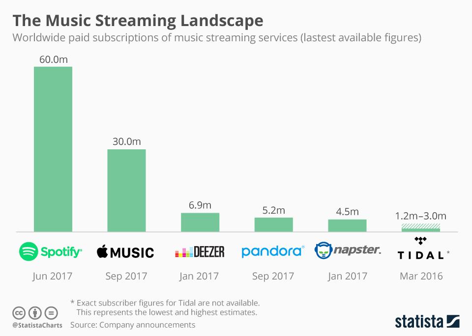Monospace_Apple Music_Spotify_Deezer_p7.jpg