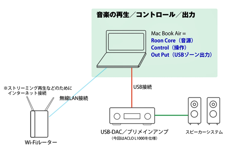 monospace-roon-iphone-ipad-5.jpg