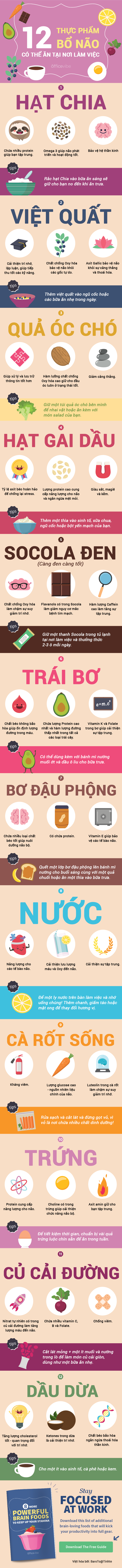 infographic-brain-foods.png