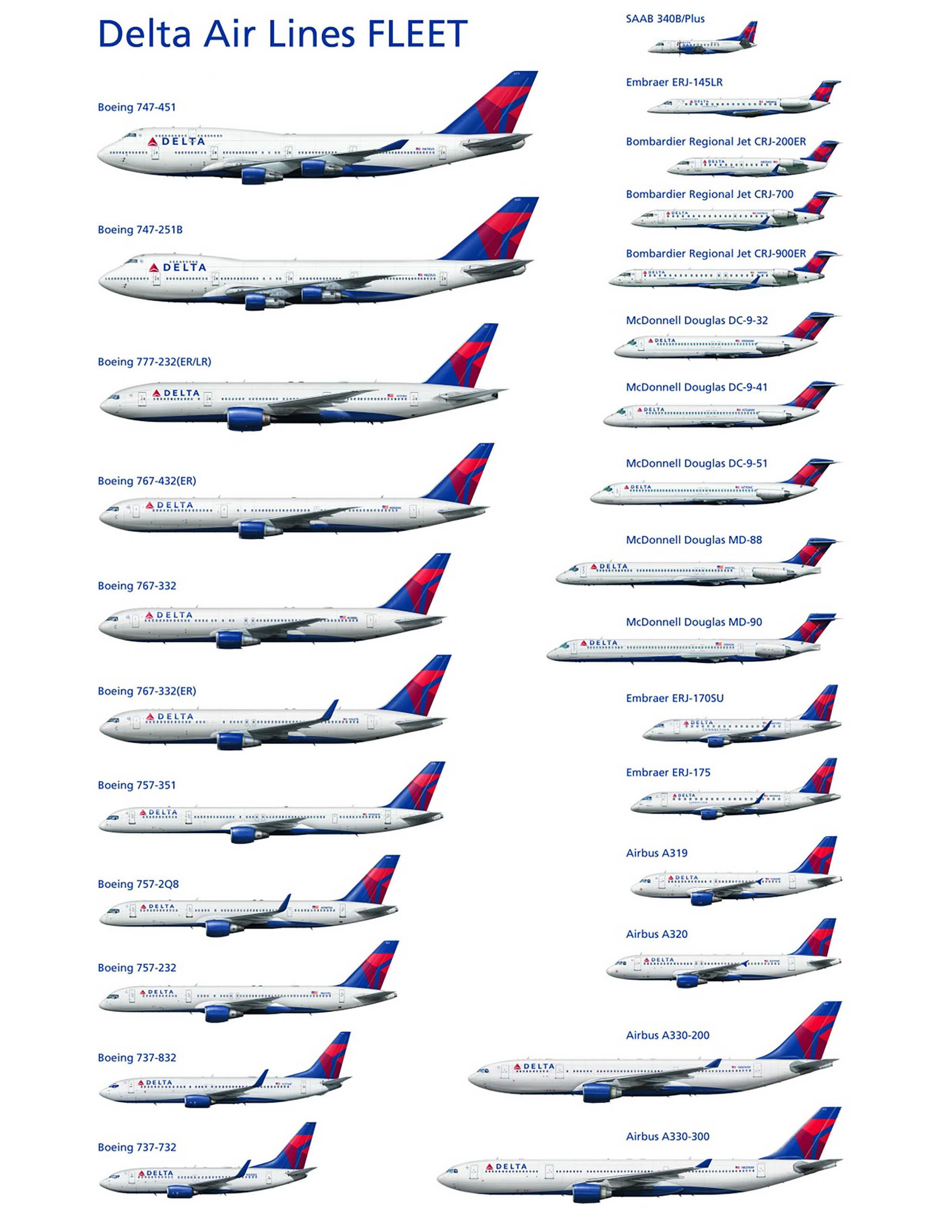 Delta Air Lines Fleet.jpg